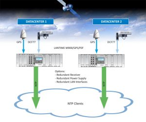 redundant-server-data1-2