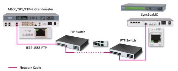 ptp-settings-1